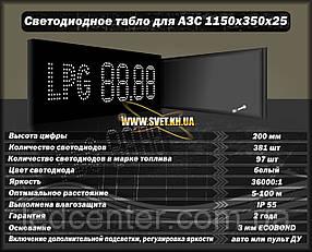 Светодиодное табло для АЗС 1150х350х25