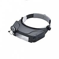 Бинокуляр Magnifier MG81007C (x1,5; х3,0; x9,5; х11)