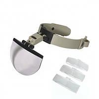 Бинокуляр Magnifier MG81003 з led підсвічуванням (1,5 х 2,5 х 3,5 х)