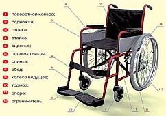 Крісло-коляска універсальна модель 277
