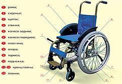 Низькоактивні крісло колісне з гігієнічним отвором базова модель 124