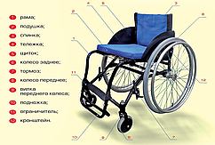 Кресло-коляска модель 201