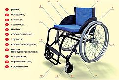 Крісло-коляска модель 201