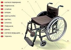 Крісло-коляска модель 245