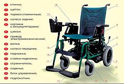 Кресло-коляска модель 215