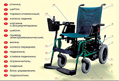 Крісло-коляска модель 215