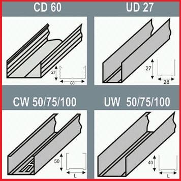 Профиля для гипсокартона 0,37 мм