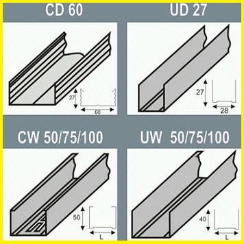 Профиля для гипсокартона 0,41 мм