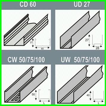 Профиля для гипсокартона 0,5 мм