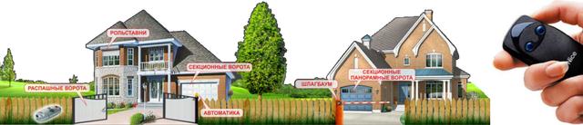 автоматика для ворот, ролет, штор в Киеве