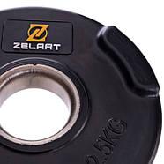 Блины 51мм 2,5кг (диски) обрезиненные Zelart, фото 3