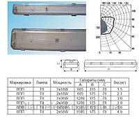 Светильник ЛПП 2х58W 230V IP65