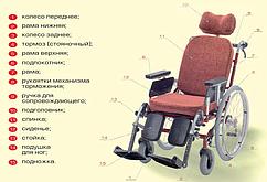 Крісло-коляска модель 235