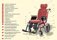 Крісло-коляска модель 238