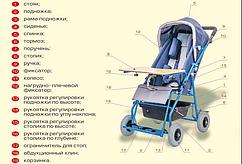 Крісло-коляска модель 320