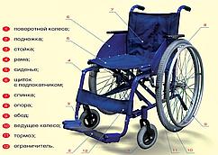 Крісло-коляска модель 128