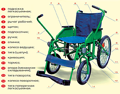 Крісло-коляска модель 178