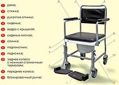 Крісло-коляска модель 123