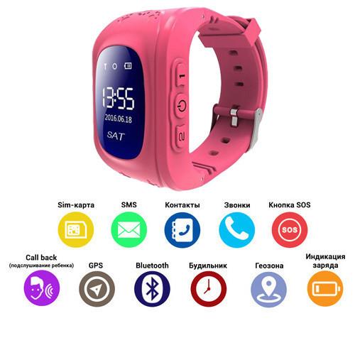 Смарт-годинник дитячі рожеві GPS Q50-1 Pink