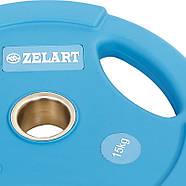 Блины 50мм 15кг (диски) полиуретановые Zelart, фото 2