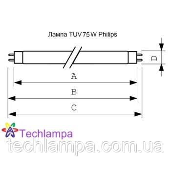 Лампа бактерицидная TUV 75W HO Philips