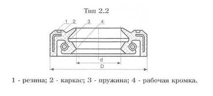 Манжета армована 60*85*10-2 (60*85*10 RST/TC), фото 2