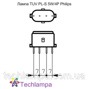 Лампа бактерицидная TUV PL-S 5W/4P Philips