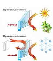 Пленка энергосберегающая Energy 50