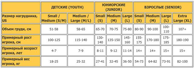 налокотников таблица хоккейных