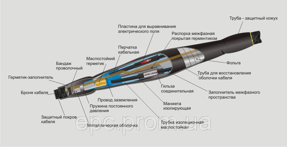 МУФТА КАБЕЛЬНАЯ СОЕДИНИТЕЛЬНАЯ СТП 10 35-50