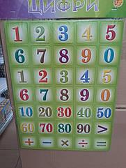 Ігри на магн. Цифри