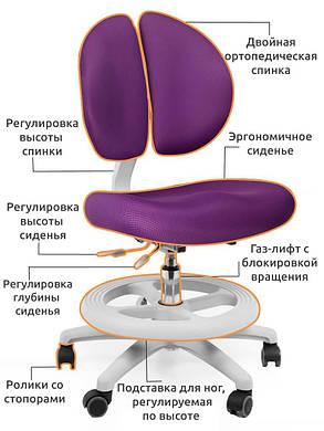 Mealux Duo Kid   Дитяче крісло для навчання, фото 2