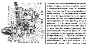 Топливный насос ТНВД  Д-21, Т-25, Т-16 (пучковой) н/о шлиц., фото 2