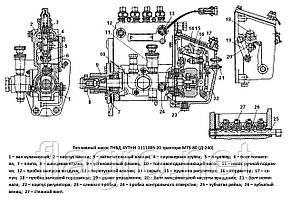 Топливный насос ТНВД  Д-240, МТЗ-80, фото 2