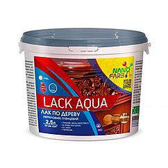 Акриловий лак NanoFarb Lack Aqua глянсовий 2,5л