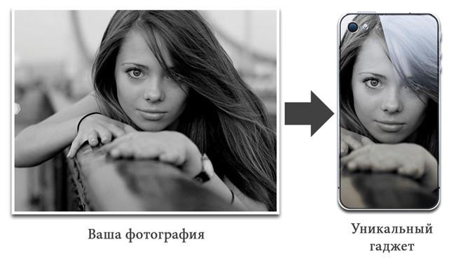 Нанесение фото на чехлы для IPhone