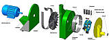 Дробарка молоткова нагнітальна ДМ-003-ПП, 22кВт, фото 2