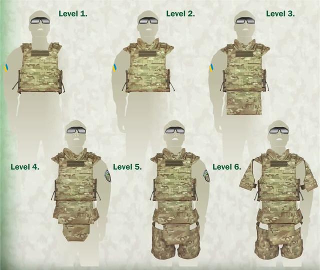 Купить Боевой Костюм (модульный бронежилет) Пластун Level 1-6