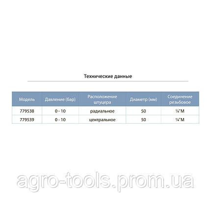 Манометр центральний 0-10 бар 50мм AQUATICA (779539), фото 2