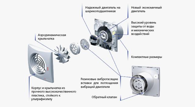 Конструкция Вентс 150 Квайт ТН. Купить в Украине.  Интернет магазин grand-vent.com