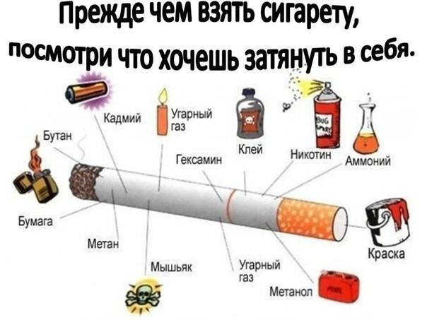Польза или вред электронных сигарет