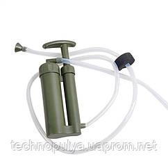 Похідний фільтр для води Gymtop SWF-2000 (100141)