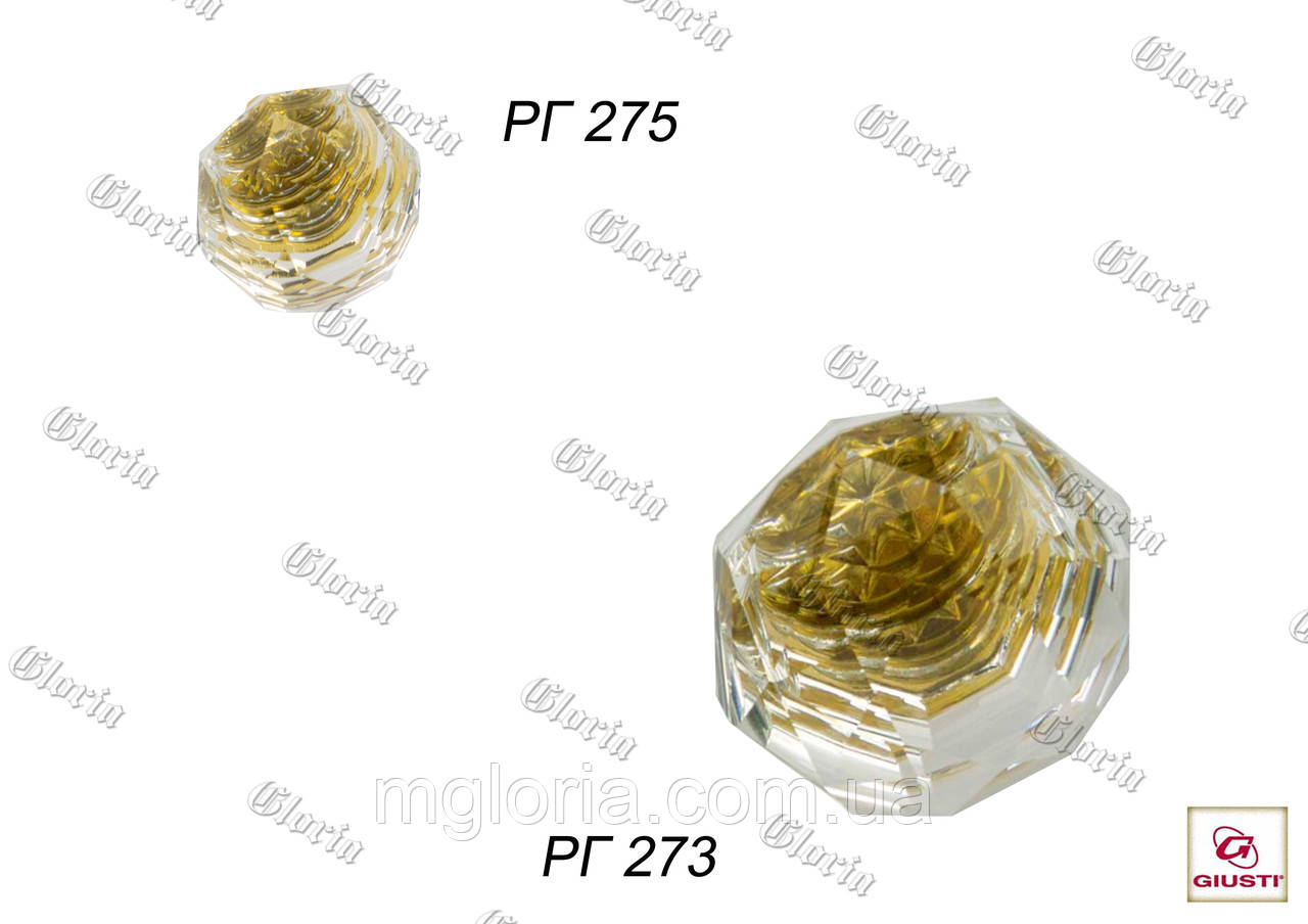 Ручки меблеві РГ-273, РГ-275