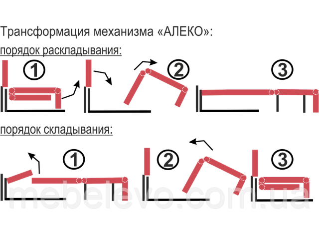 механизм трансформации Алеко
