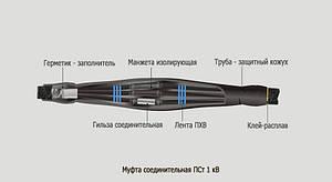 МУФТА ТЕРМОУСАЖИВАЕМАЯ СОЕДИНИТЕЛЬНАЯ ПСт 0,4 - 1 кВ