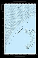 Модульные агрегаты серии AV