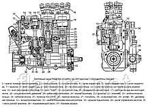 Топливный насос ТНВД Т-150 (СМД-60), фото 3