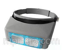 Бінокулярна налобні лупа зі скляними лінзами Magnifier 81007-В (2Х або 3,5 Х)