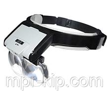 Лупа-окуляри бінокулярні MG81001-B (1.7X, 2X, 2.5X, 3.5X) зі світлодіодним підсвічуванням