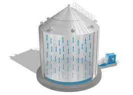Системы вентиляции зерна